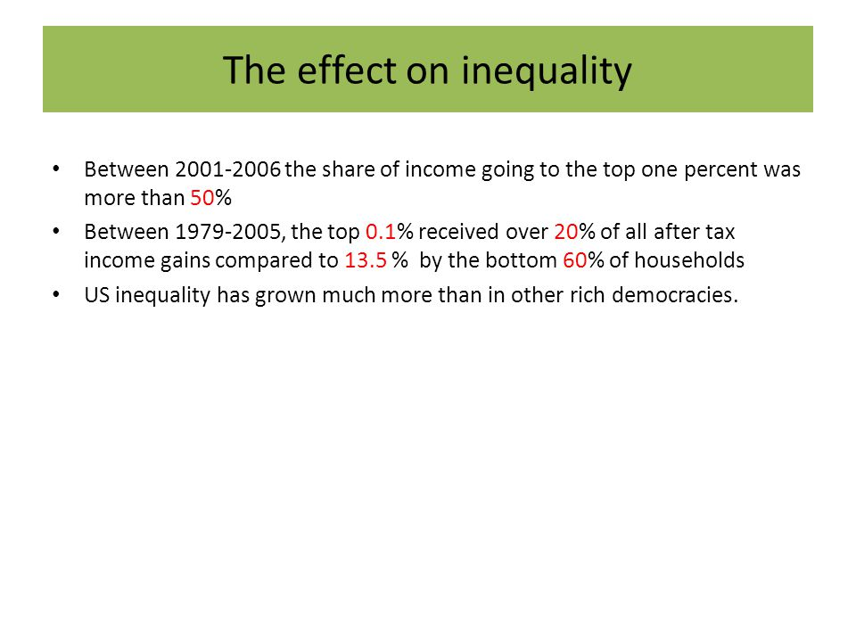 The effect on inequality Between 2001-2006 the share of income going to the top one percent was more than 50% Between 1979-2005, the top 0.1% received over 20% of all after tax income gains compared to 13.5 % by the bottom 60% of households US inequality has grown much more than in other rich democracies.
