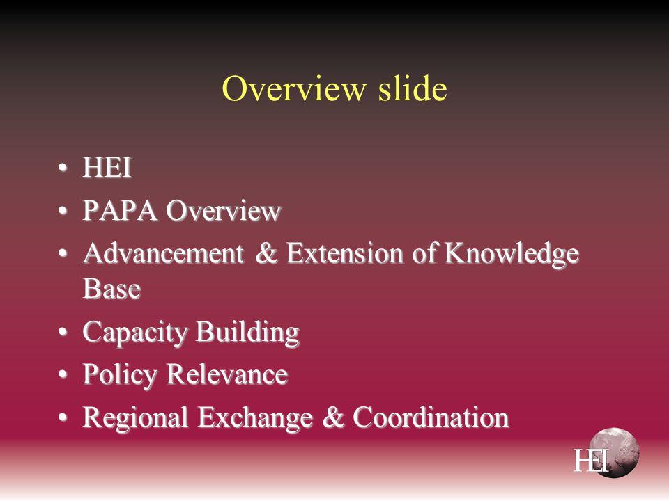 Overview slide HEIHEI PAPA OverviewPAPA Overview Advancement & Extension of Knowledge BaseAdvancement & Extension of Knowledge Base Capacity BuildingCapacity Building Policy RelevancePolicy Relevance Regional Exchange & CoordinationRegional Exchange & Coordination