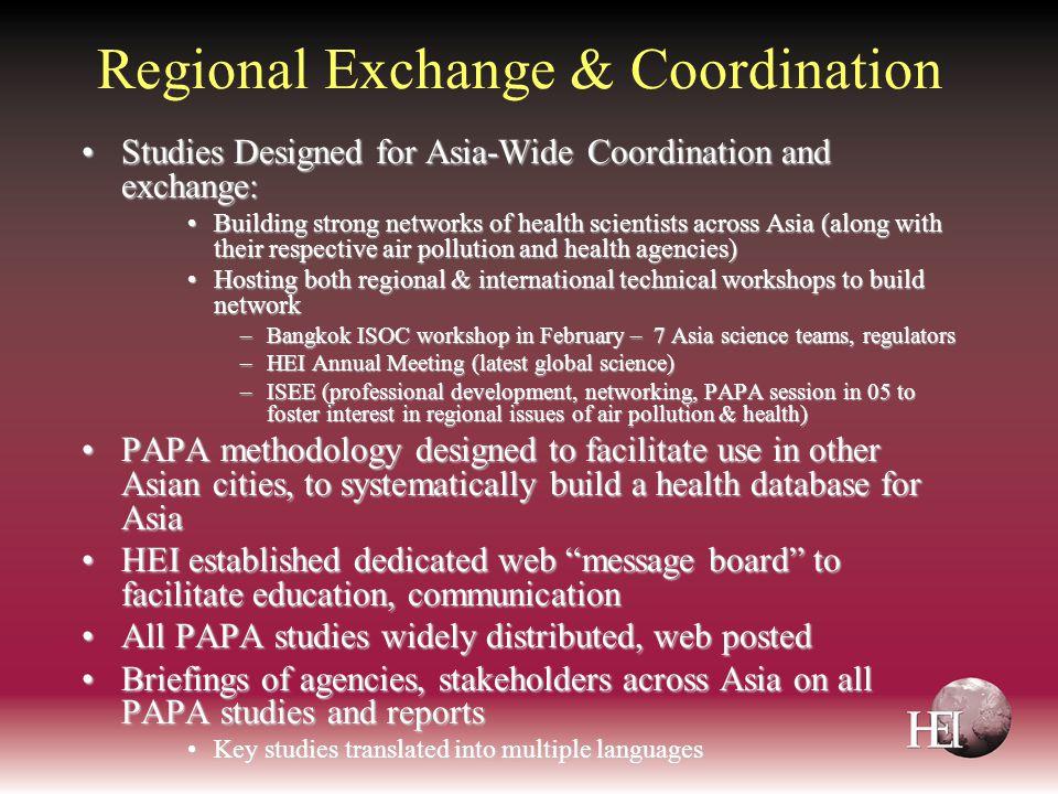 Regional Exchange & Coordination Studies Designed for Asia-Wide Coordination and exchange:Studies Designed for Asia-Wide Coordination and exchange: Bu