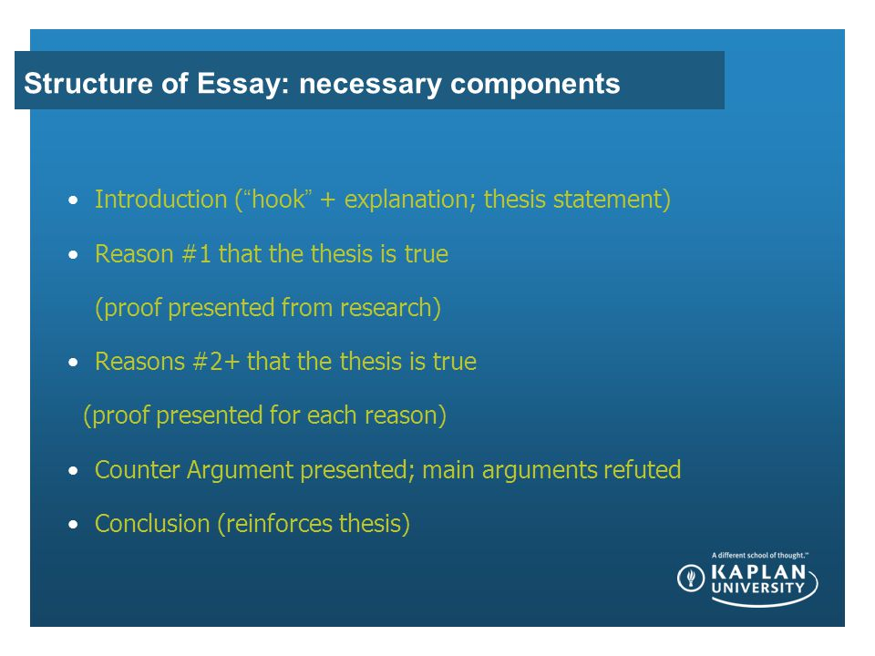 Structure of Essay: necessary components Introduction ( hook + explanation; thesis statement) Reason #1 that the thesis is true (proof presented from research) Reasons #2+ that the thesis is true (proof presented for each reason) Counter Argument presented; main arguments refuted Conclusion (reinforces thesis)