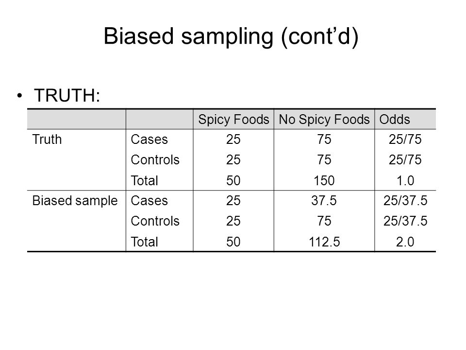 Biased sampling (cont'd) Spicy FoodsNo Spicy FoodsOdds TruthCases257525/75 Controls257525/75 Total501501.0 Biased sampleCases2537.525/37.5 Controls257