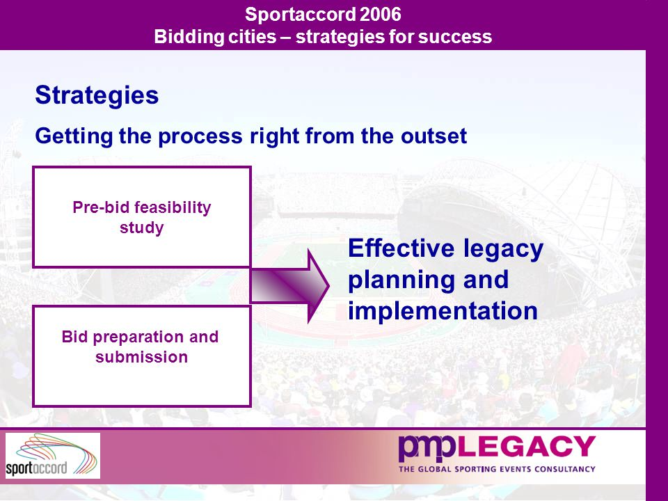 Strategies Getting the process right from the outset Effective legacy planning and implementation Sportaccord 2006 Bidding cities – strategies for success Pre-bid feasibility study Bid preparation and submission