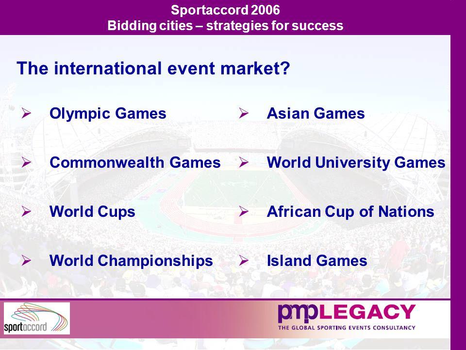 The international event market.