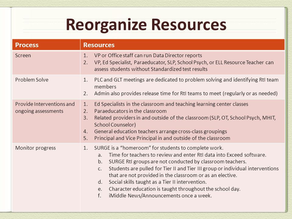 ProcessResources Screen1.VP or Office staff can run Data Director reports 2.VP, Ed Specialist, Paraeducator, SLP, School Psych, or ELL Resource Teache