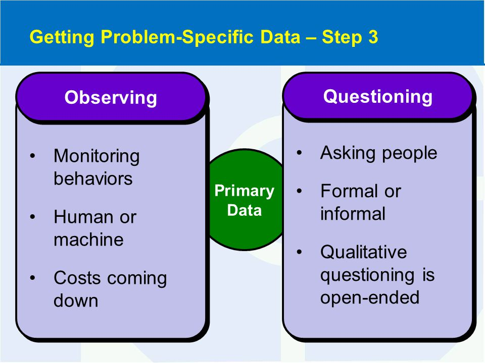 Primary Data Observing Monitoring behaviors Human or machine Costs coming down Questioning Asking people Formal or informal Qualitative questioning is