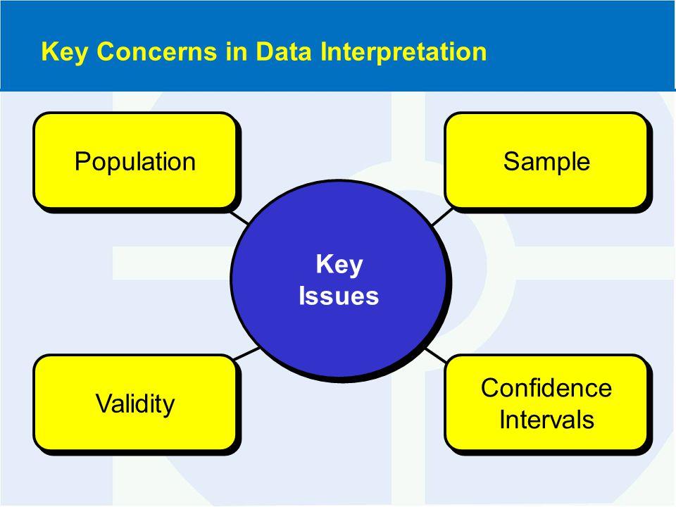 Confidence Intervals Confidence Intervals Sample Population Key Issues Validity Key Concerns in Data Interpretation