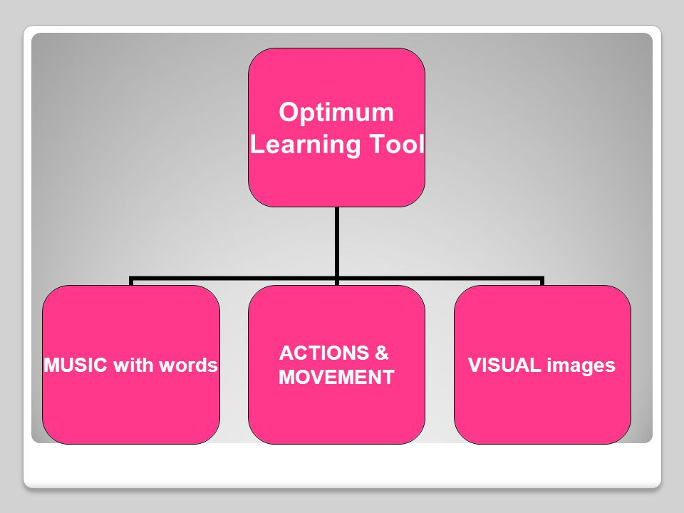 Optimum Learning Tool MUSIC with words ACTIONS & MOVEMENT VISUAL images