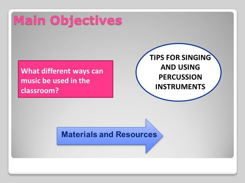 Main Objectives What different ways can music be used in the classroom.