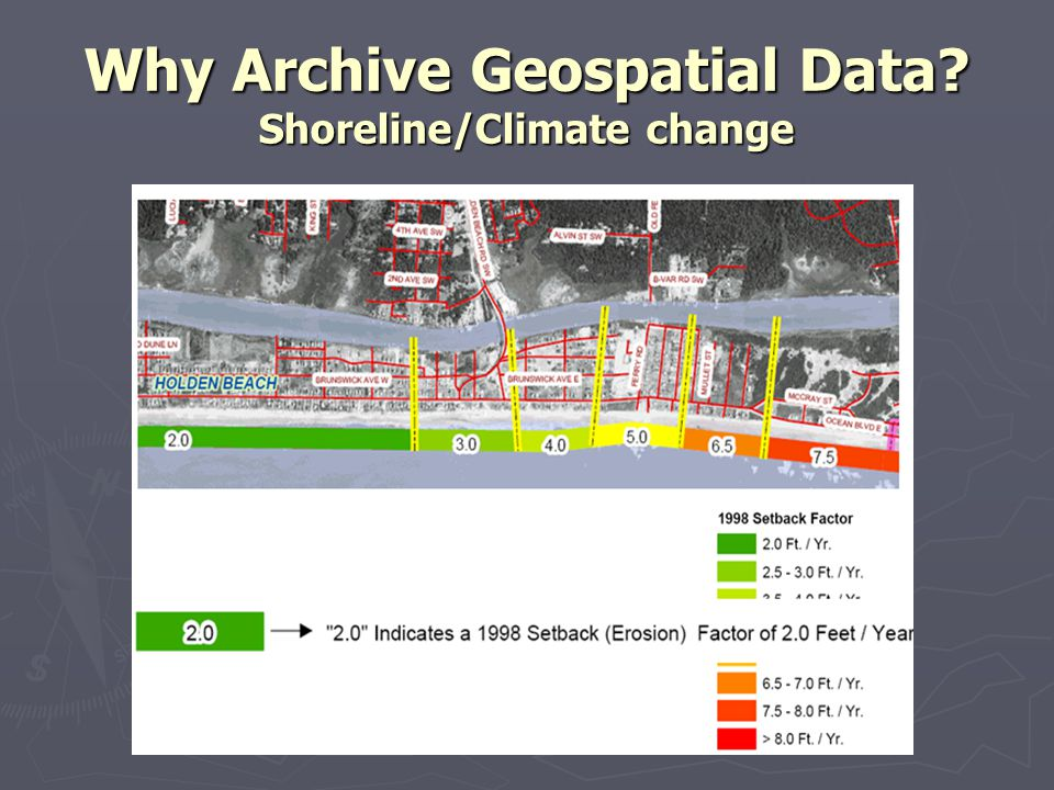 Why Archive Geospatial Data.