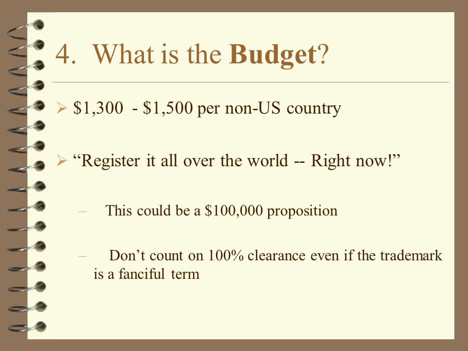 4. What is the Budget.