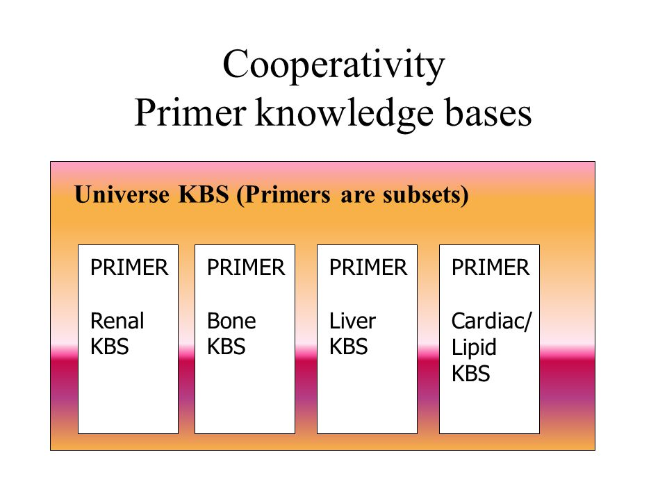 Cooperativity Primer knowledge bases Universe KBS (Primers are subsets) PRIMER Renal KBS PRIMER Bone KBS PRIMER Liver KBS PRIMER Cardiac/ Lipid KBS