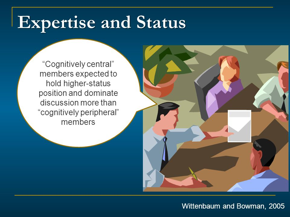 Expertise and Status Wittenbaum and Bowman, 2005 Cognitively central members expected to hold higher-status position and dominate discussion more than cognitively peripheral members