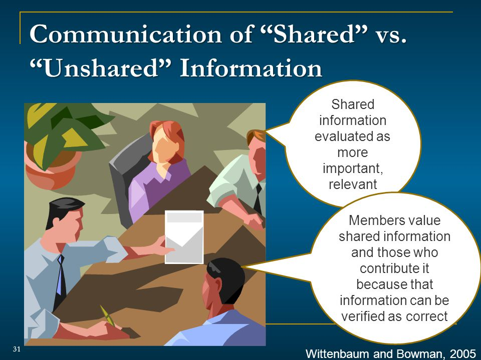 """Communication of """"Shared"""" vs. """"Unshared"""" Information 31 Shared information evaluated as more important, relevant Members value shared information and"""