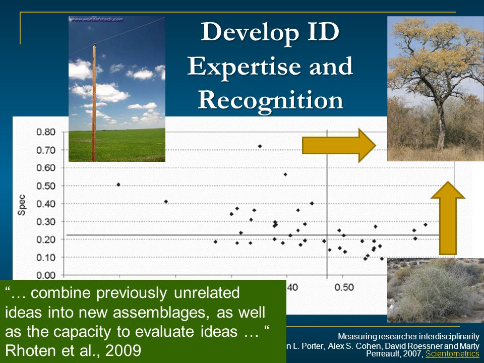 Develop ID Expertise and Recognition 39 Measuring researcher interdisciplinarity Alan L.