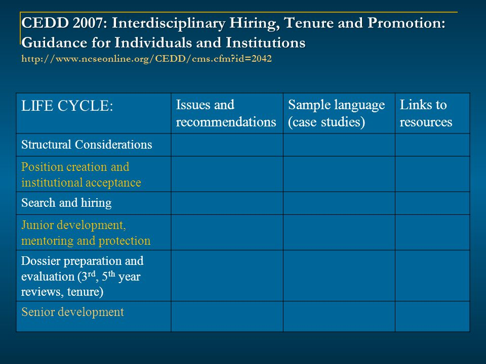 CEDD 2007: Interdisciplinary Hiring, Tenure and Promotion: Guidance for Individuals and Institutions CEDD 2007: Interdisciplinary Hiring, Tenure and Promotion: Guidance for Individuals and Institutions http://www.ncseonline.org/CEDD/cms.cfm id=2042 LIFE CYCLE: Issues and recommendations Sample language (case studies) Links to resources Structural Considerations Position creation and institutional acceptance Search and hiring Junior development, mentoring and protection Dossier preparation and evaluation (3 rd, 5 th year reviews, tenure) Senior development