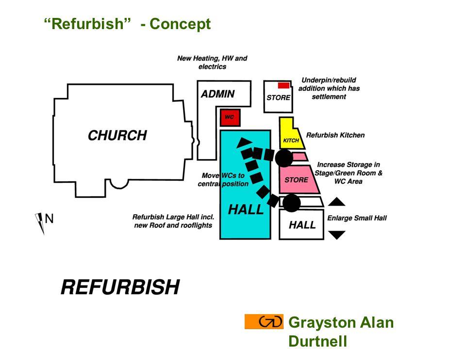 Refurbish - Concept