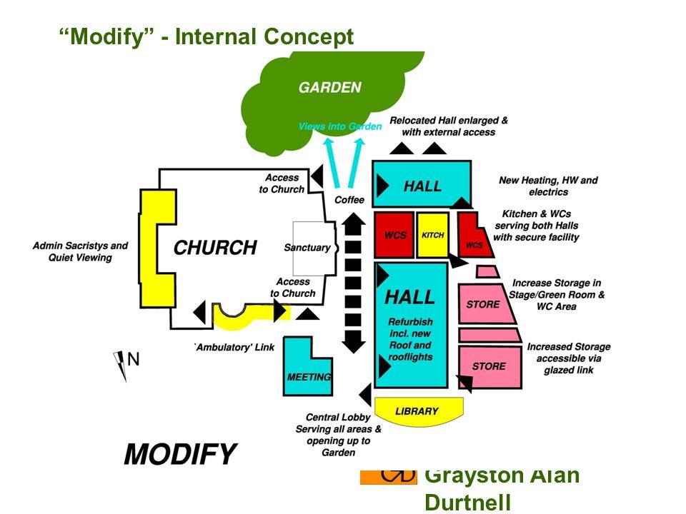 Modify - Internal Concept