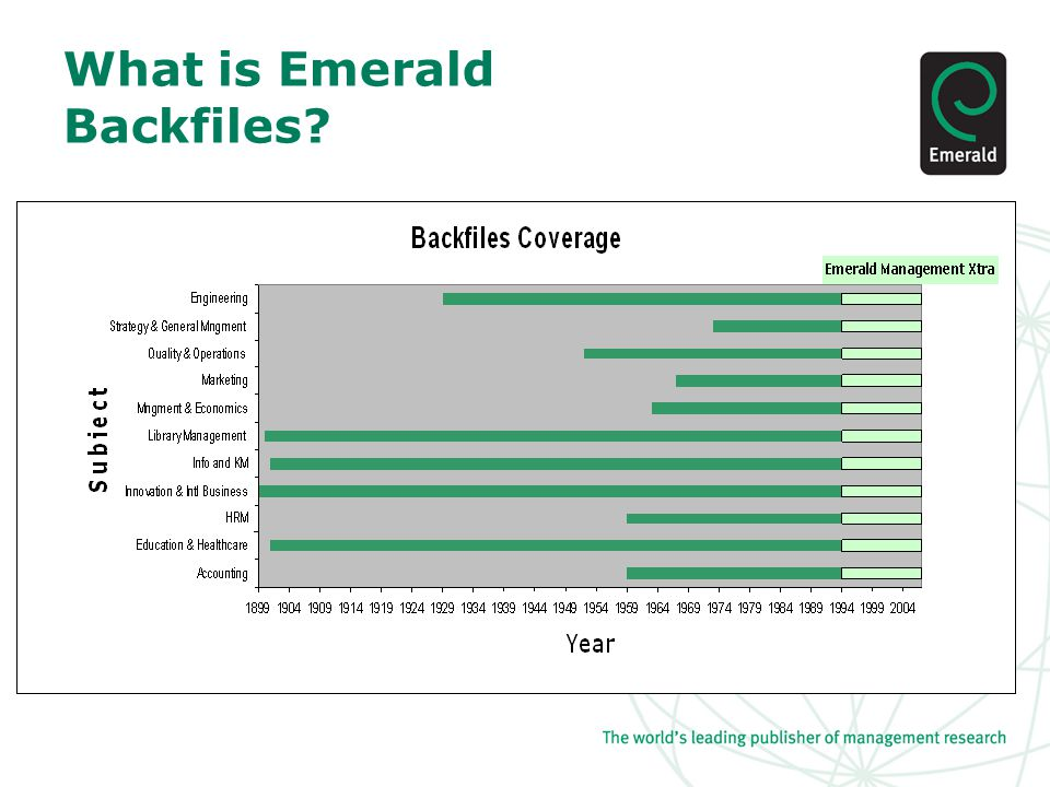 What is Emerald Backfiles