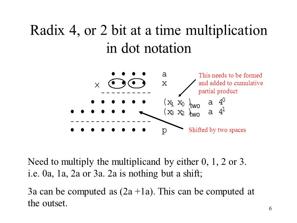 17 A basic array multiplier uses a one-sided CSA tree and a ripple-carry adder. Fig. 11.10