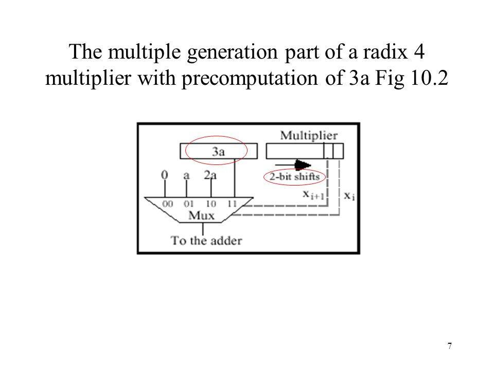 18 Details of a 5  5 array multiplier using FA blocks. Fig 11-11