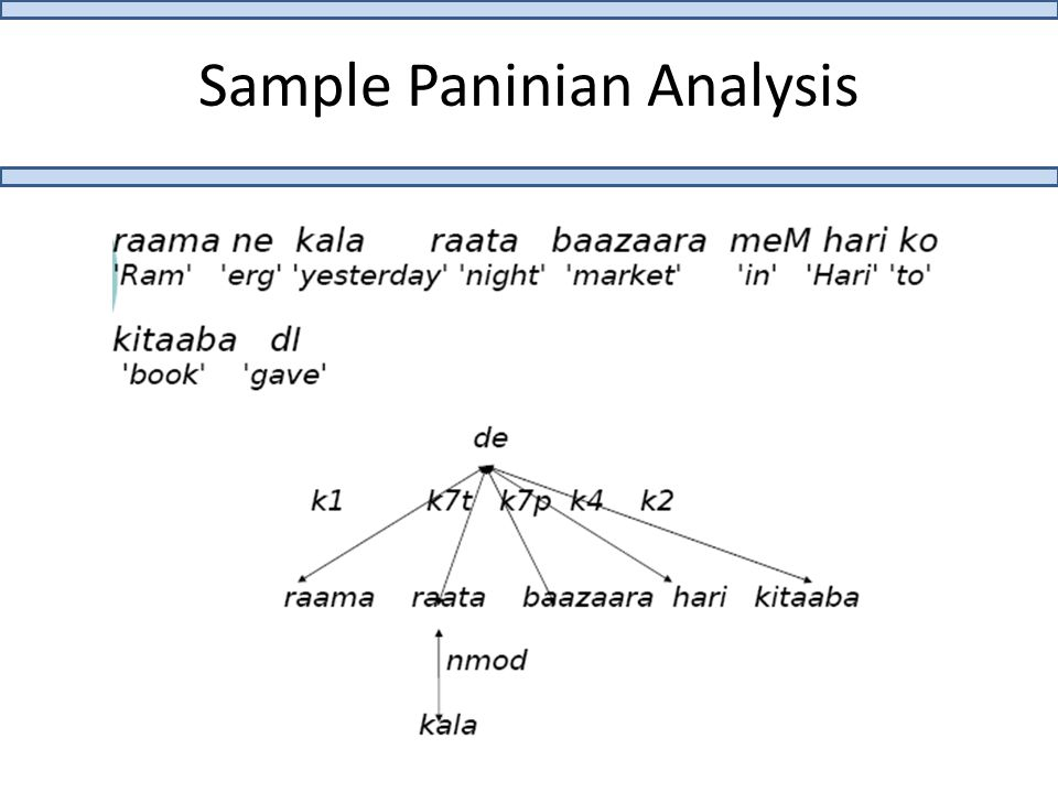 Sample Paninian Analysis