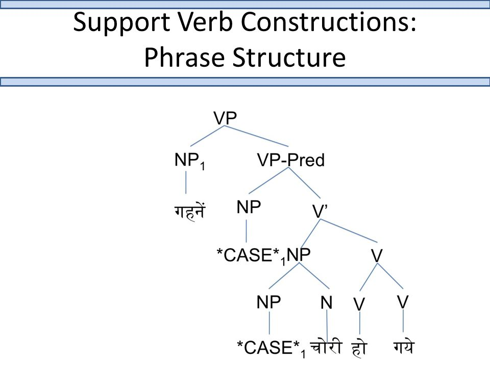 Support Verb Constructions: Phrase Structure