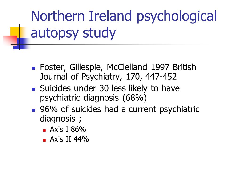 Northern Ireland psychological autopsy study Foster, Gillespie, McClelland 1997 British Journal of Psychiatry, 170, 447-452 Suicides under 30 less likely to have psychiatric diagnosis (68%) 96% of suicides had a current psychiatric diagnosis ; Axis I 86% Axis II 44%