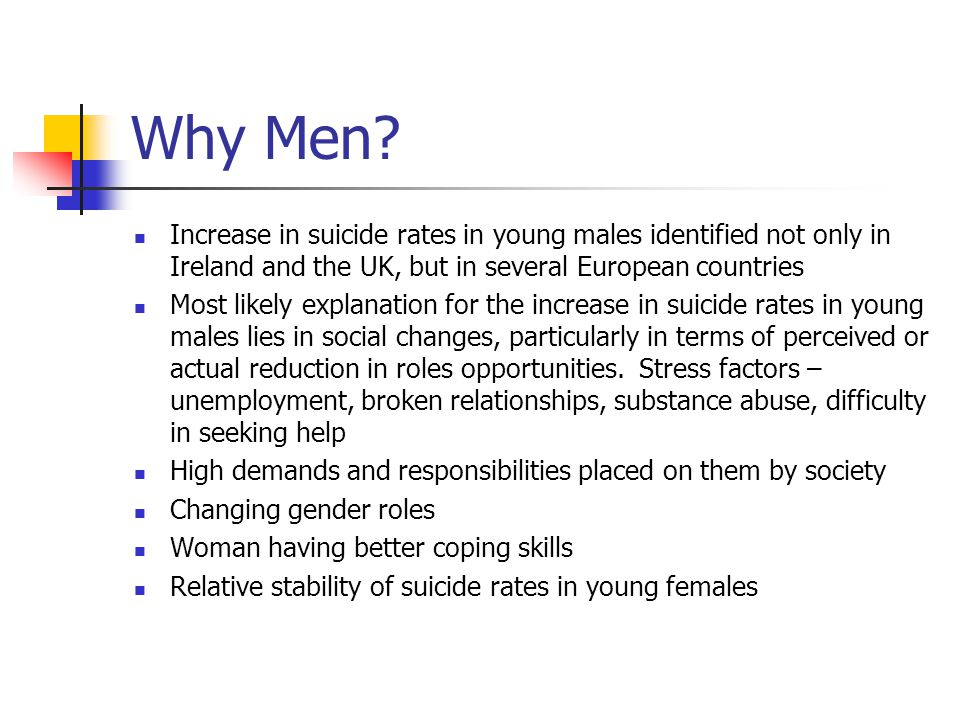 Why Men? Increase in suicide rates in young males identified not only in Ireland and the UK, but in several European countries Most likely explanation