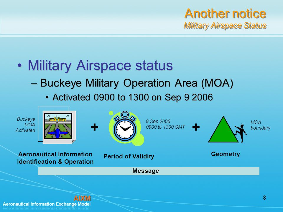 8 Another notice Military Airspace Status Military Airspace status –Buckeye Military Operation Area (MOA) Activated 0900 to 1300 on Sep 9 2006 Military Airspace status –Buckeye Military Operation Area (MOA) Activated 0900 to 1300 on Sep 9 2006 Aeronautical Information Identification & Operation + Period of Validity Buckeye MOA Activated 9 Sep 2006 0900 to 1300 GMT Geometry + MOA boundary Message