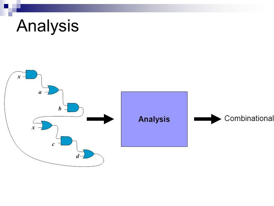 Analysis Combinational