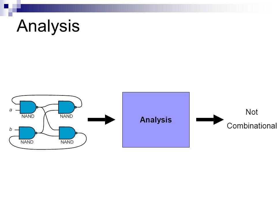 Analysis Not Combinational Analysis