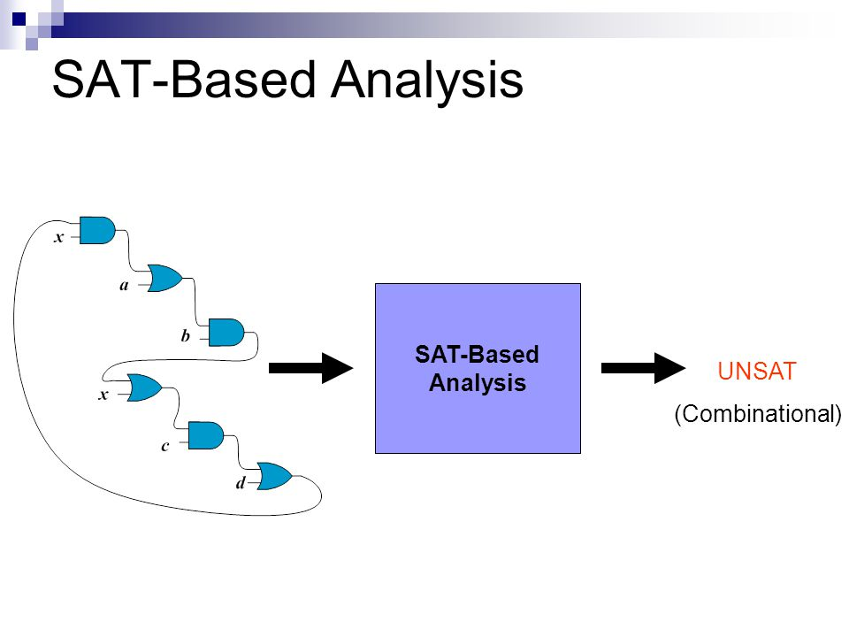 SAT-Based Analysis SAT-Based Analysis UNSAT (Combinational)