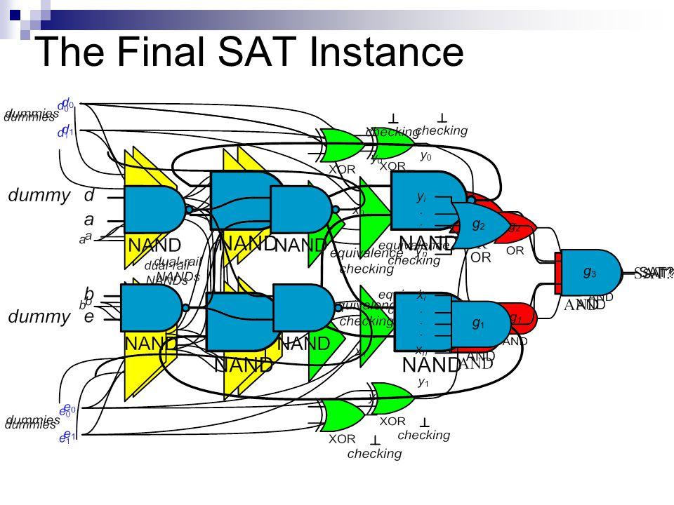 The Final SAT Instance