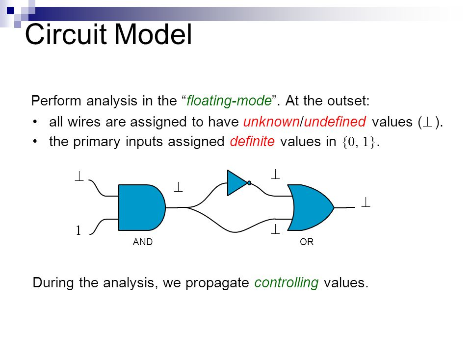 Exhaustive Analysis Assign values to every wire Step through all primary inputs values Propagate all known values a b c d AND OR AND OR x x 1 1 1 1 0 0 0 1 1 1 1 0