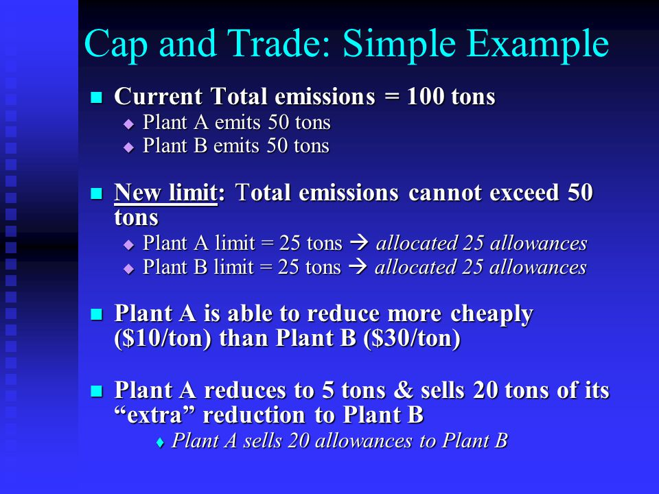 Cap and Trade: Simple Example Current Total emissions = 100 tons Current Total emissions = 100 tons  Plant A emits 50 tons  Plant B emits 50 tons Ne