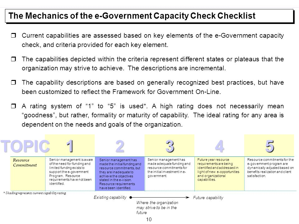 10  Current capabilities are assessed based on key elements of the e-Government capacity check, and criteria provided for each key element.  The cap