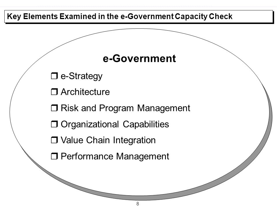 8 e-Government re-Strategy rArchitecture rRisk and Program Management rOrganizational Capabilities rValue Chain Integration rPerformance Management Ke