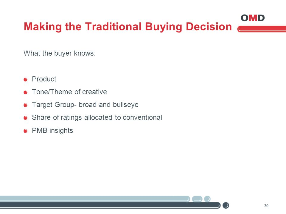 30 Making the Traditional Buying Decision What the buyer knows: Product Tone/Theme of creative Target Group- broad and bullseye Share of ratings alloc