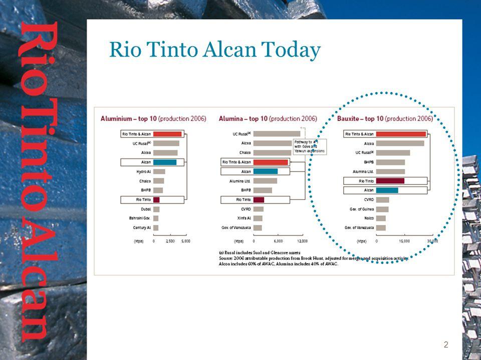 2 Rio Tinto Alcan Today