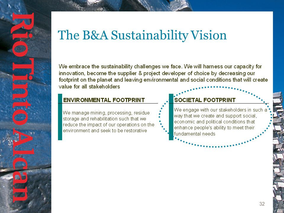32 The B&A Sustainability Vision