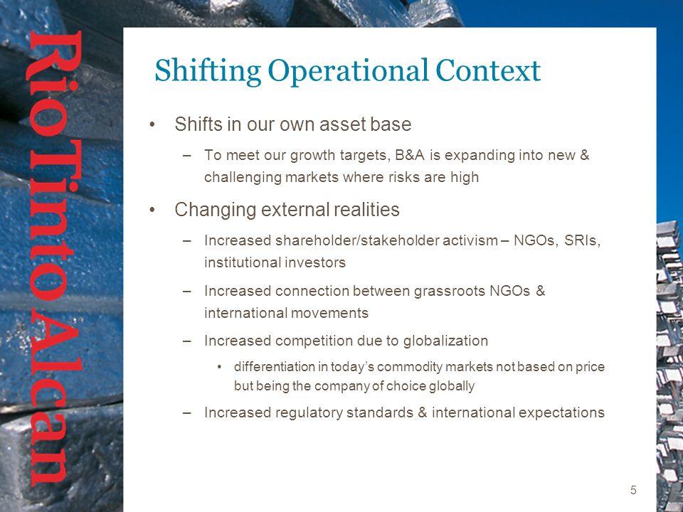 6 Shifting External Realities Source:Google; Factiva; company Web sites