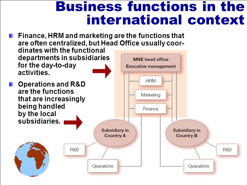 Finance, HRM and marketing are the functions that are often centralized, but Head Office usually coor- dinates with the functional departments in subs