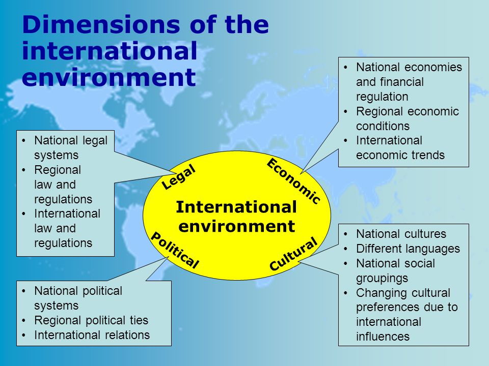 International environment Economic National economies and financial regulation Regional economic conditions International economic trends Legal Nation