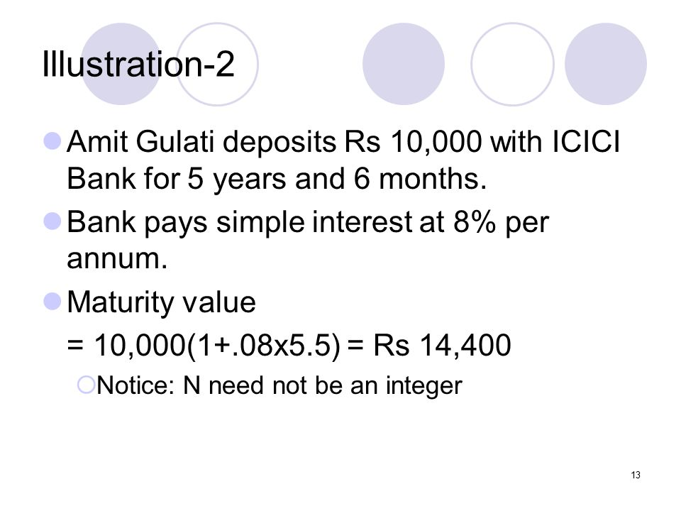 13 Illustration-2 Amit Gulati deposits Rs 10,000 with ICICI Bank for 5 years and 6 months.