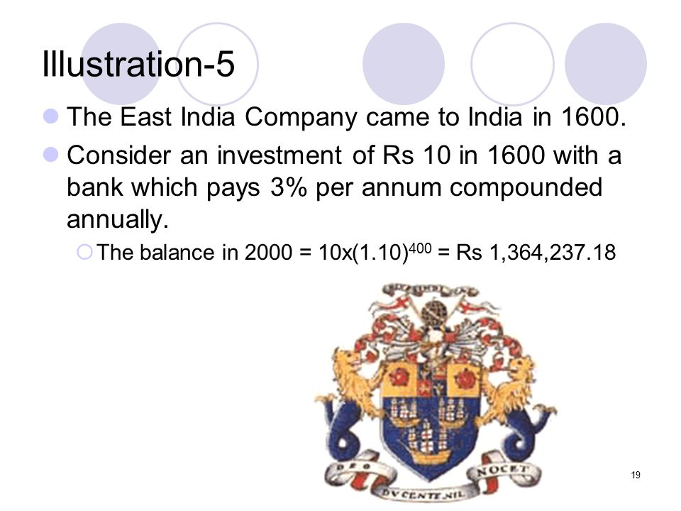 19 Illustration-5 The East India Company came to India in 1600.