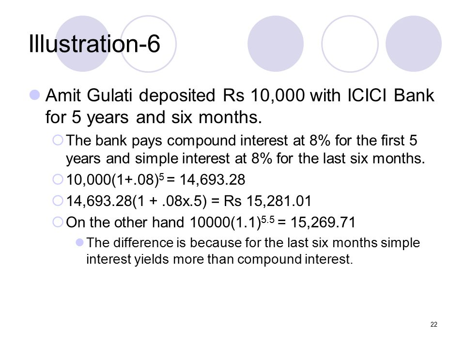 22 Illustration-6 Amit Gulati deposited Rs 10,000 with ICICI Bank for 5 years and six months.