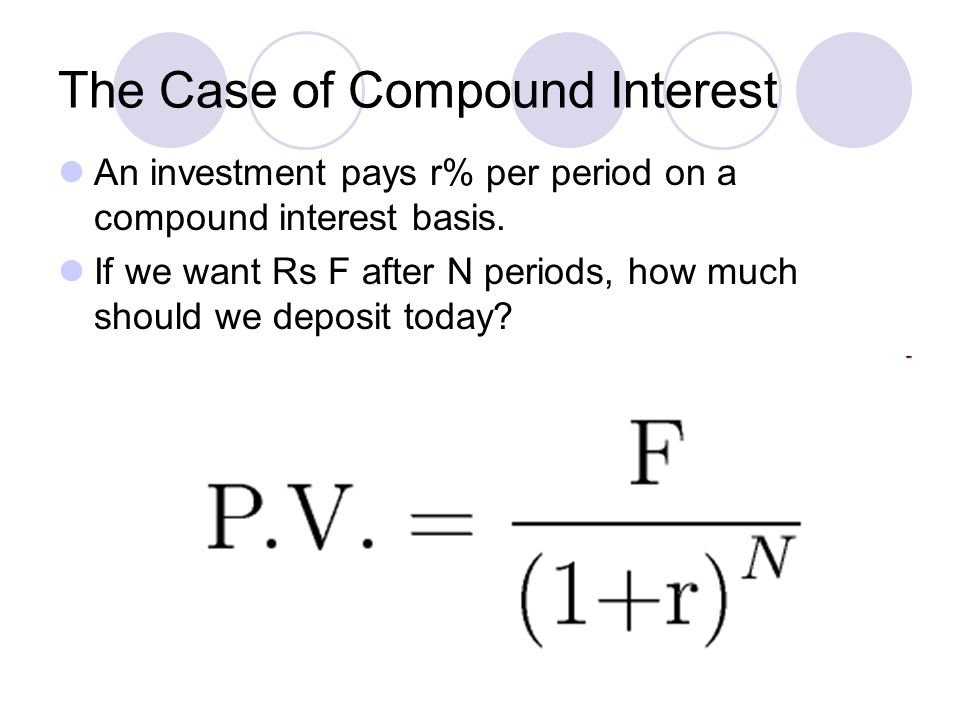 41 The Case of Compound Interest An investment pays r% per period on a compound interest basis.