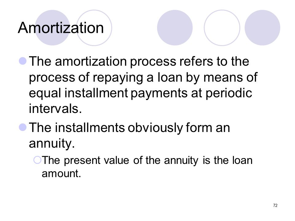 72 Amortization The amortization process refers to the process of repaying a loan by means of equal installment payments at periodic intervals.