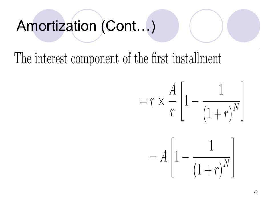 75 Amortization (Cont…)