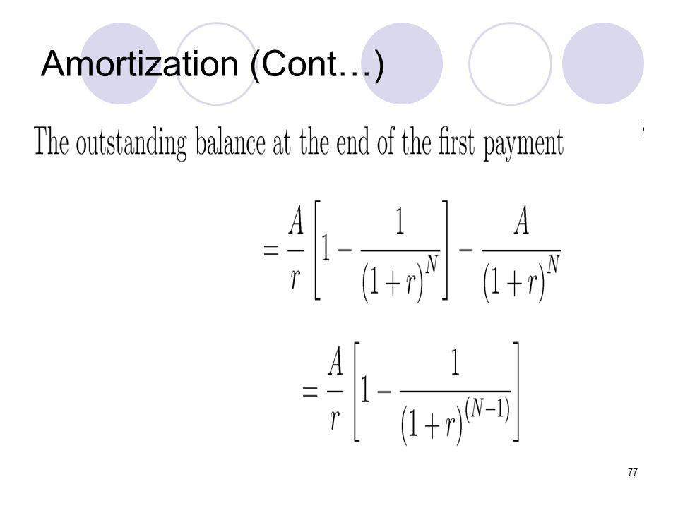 77 Amortization (Cont…)